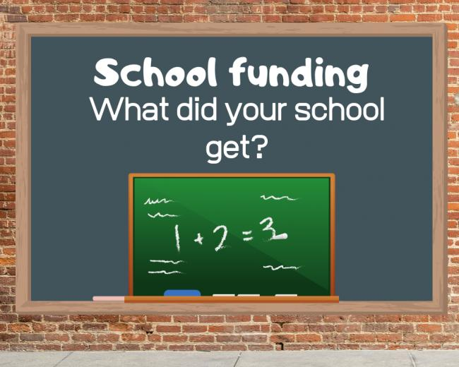 School funding: what did your school get?