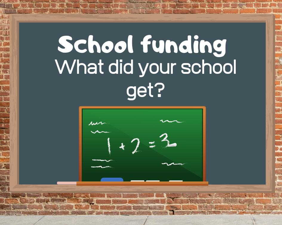 School funding: What your school will get next year