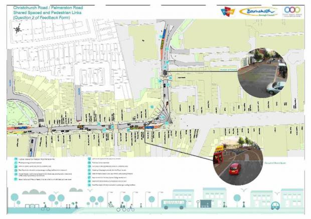 Council plans to re-develop Boscombe precinct and Christchurch Road in 2014, put to public consultation
